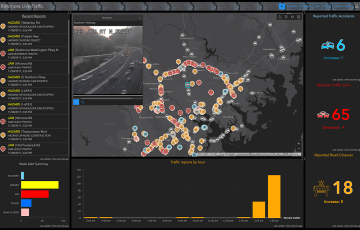 operations-dashboard